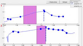 artsoll_dwarsdoorsnede geinterpoleerd stijghoogtevlak, stijghoogtemetingen (punten) en positie van de puinduinen (paars vlak)