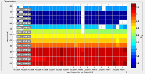 artsoll tijd-diepte grafiek met geleidbaarheid zoutwachter